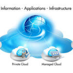 Organisations Struggle Over Cloud Services